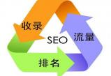 欧亿注册seo优化常见的误区