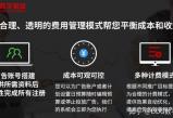 欧亿:DDG数字驱动媒体购买与投放优化服务介绍