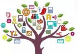 欧亿平台注册登录如何提升品牌知名度