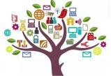 欧亿注册企业如何才能做好网络推广呢?